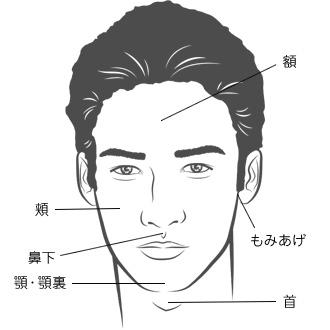 メンズフェイスレーザー脱毛可能部位